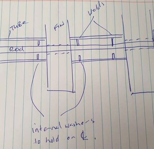 Timber Fin Remediation Project Concept Sketch - Fabworx Project Engineering Tauranga.jpg
